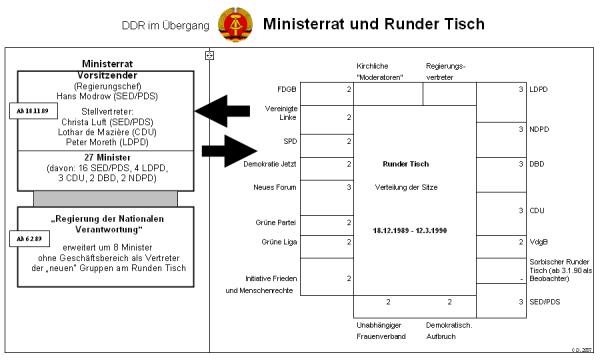 Runder_tisch