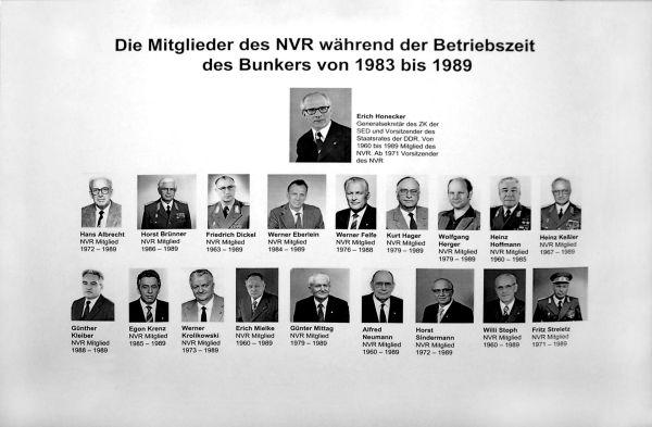 Mitglieder des NVR