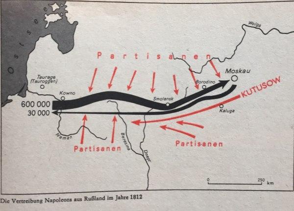 Vertreibung Napoleons aus Russland 1812
