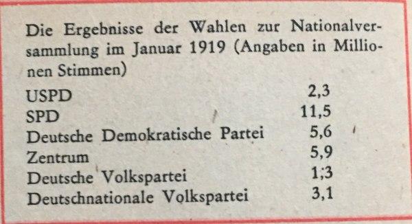 wahlergebnisse nationalversammlung
