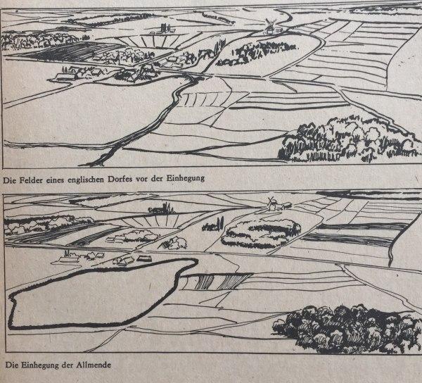 Englisches Dorf vor und nach der Einhegung
