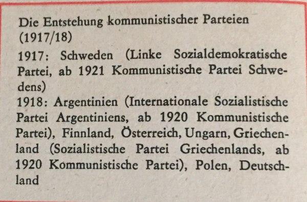 Die Entstehung Kommunistischer Parteien
